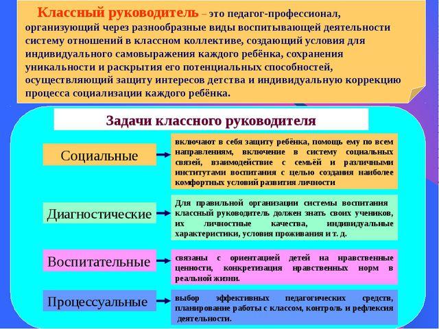Задачи классного руководителя Социальные Диагностические Воспитательные Проц...