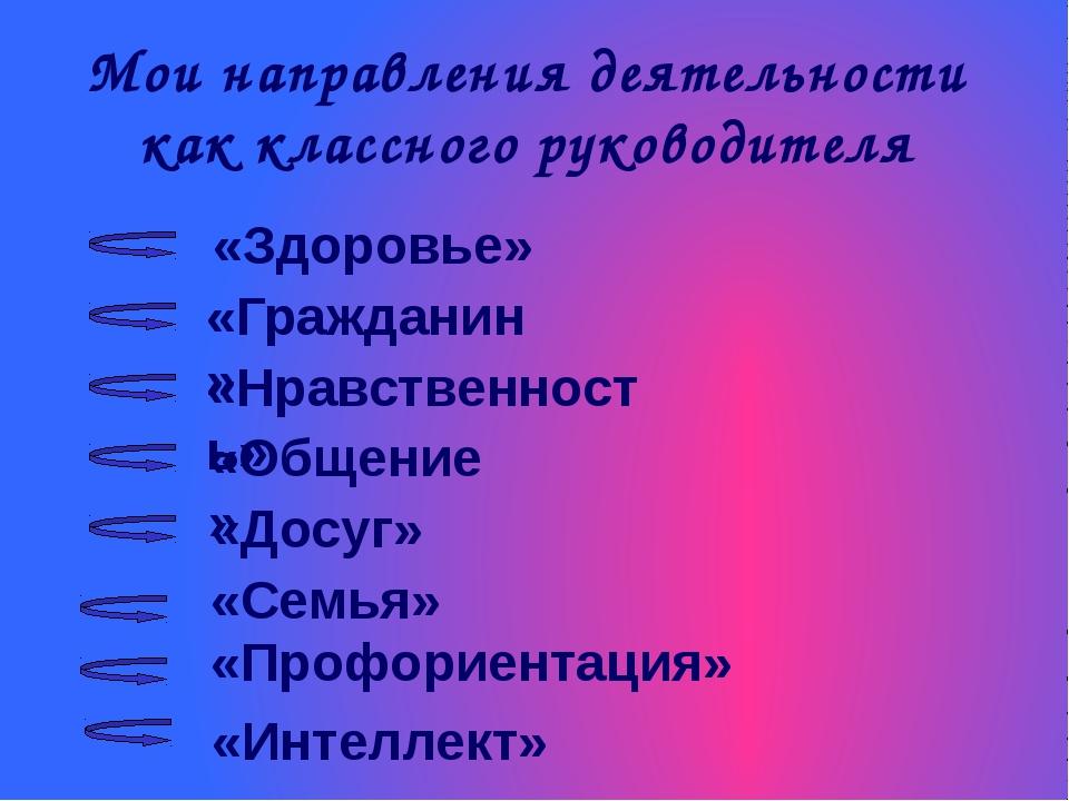 «Здоровье» «Гражданин» «Нравственность» «Интеллект» «Общение» «Досуг» «Семья...