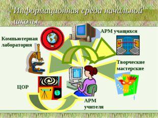 Информационная среда начальной школы АРМ учителя Компьютерная лаборатория АРМ