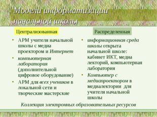 Модели информатизации начальной школы АРМ учителя начальной школы с медиа про