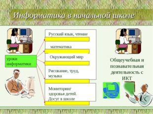 Информатика в начальной школе Русский язык, чтение уроки информатики математи
