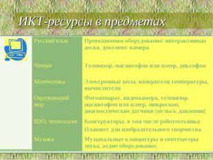 ИКТ-ресурсы в предметах Русский языкПроекционное оборудование/ интерактивная
