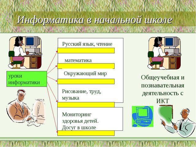 Информатика в начальной школе Русский язык, чтение уроки информатики математи...