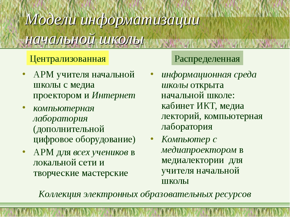 Модели информатизации начальной школы АРМ учителя начальной школы с медиа про...