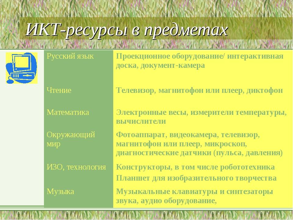 ИКТ-ресурсы в предметах Русский языкПроекционное оборудование/ интерактивная...