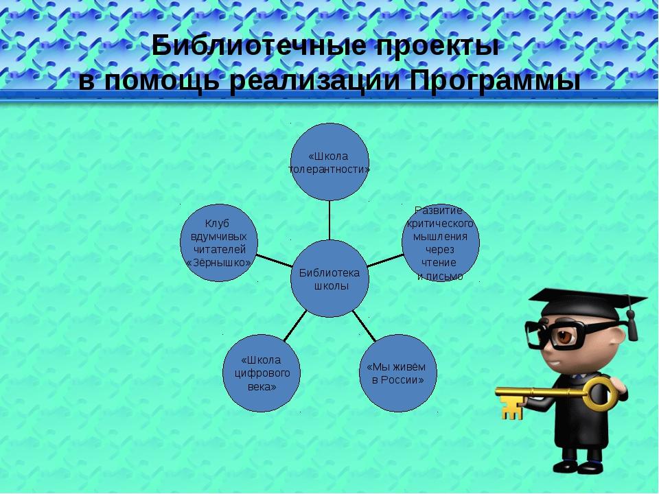 Библиотечные проекты в помощь реализации Программы