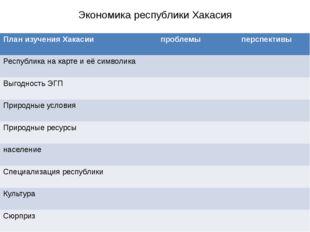Экономика республики Хакасия План изучения Хакасии проблемы перспективы Респу