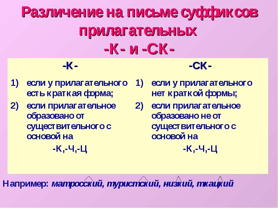 Различение на письме суффиксов прилагательных -К- и -СК- Например: матросский...