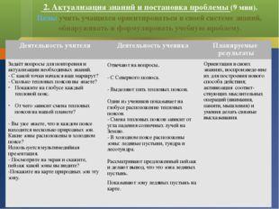 2. Актуализация знаний и постановка проблемы (9 мин). Цель: учить учащихся о