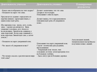 Деятельность учителя Деятельность ученика Планируемые результаты - Какая зона