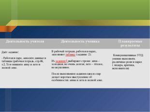 Деятельность учителя Деятельность ученика Планируемые результаты Даёт задани