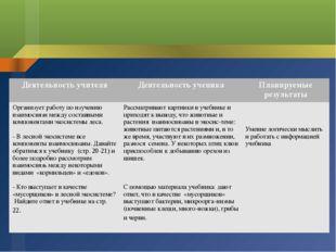 Деятельность учителя Деятельность ученика Планируемые результаты Организует р