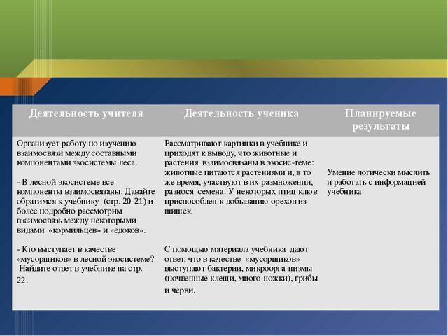 Деятельность учителя Деятельность ученика Планируемые результаты Организует р...