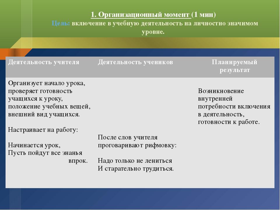 1. Организационный момент (1 мин) Цель: включение в учебную деятельность на л...