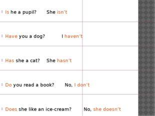 Is he a pupil? She isn't Have you a dog? I haven't Has she a cat? Sh