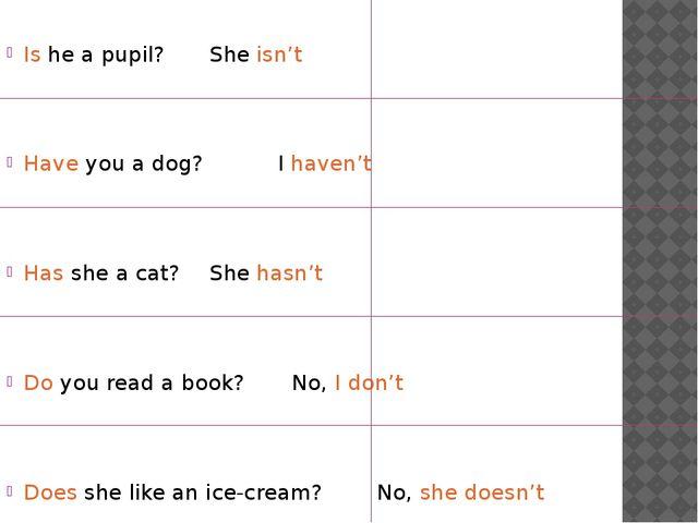 Is he a pupil? She isn't Have you a dog? I haven't Has she a cat? Sh...