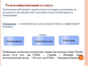 Телекоммуникации и связь. Технологический прогресс средств связи в последние