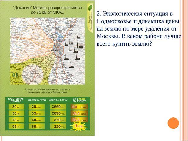 2. Экологическая ситуация в Подмосковье и динамика цены на землю по мере удал...