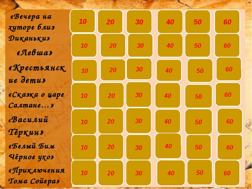 «Вечера на хуторе…» 10 К какой повести из сборника «Вечера на хуторе близ Ди...