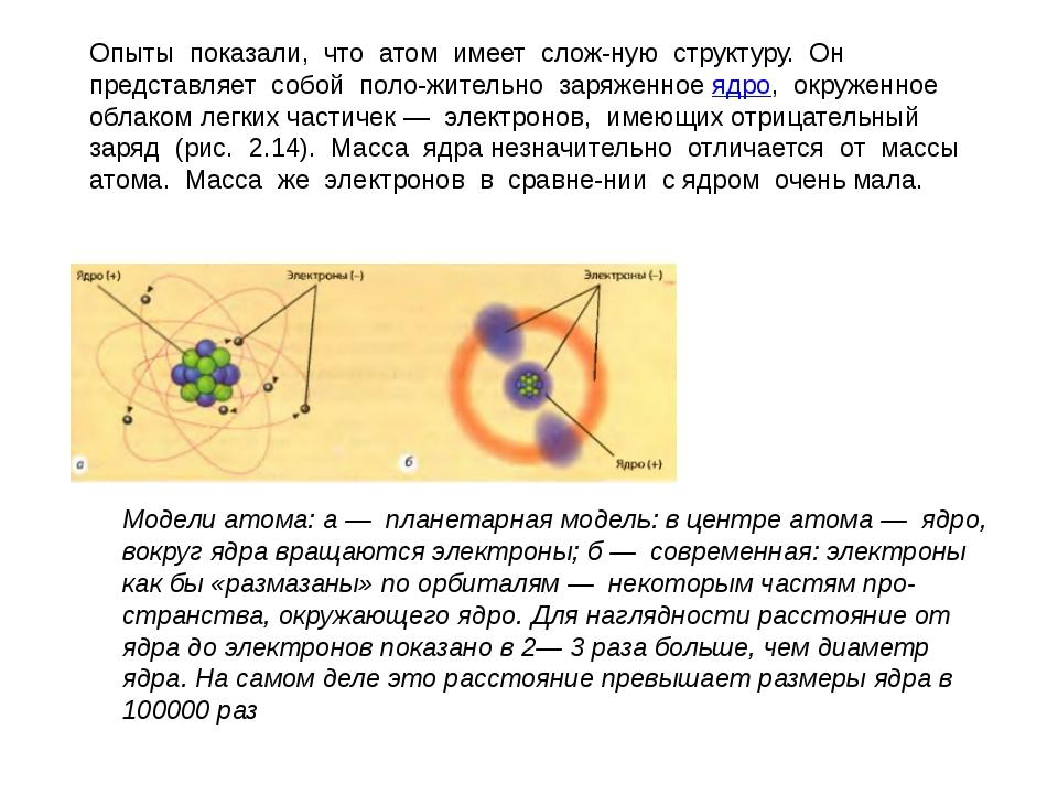 Опыты показали, что атом имеет сложную структуру. Он представляет с...