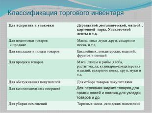 Классификация торгового инвентаря Для вскрытия и упаковки Деревянной ,металли
