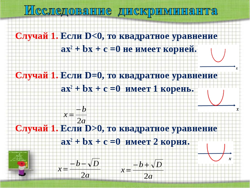 Случай 1. Если D0, то квадратное уравнение ах2 + bх + с =0 имеет 2 корня.
