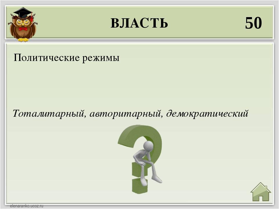 ГОСУДАРСТВО 20 Унитарное государство, федерация, конфедерация Формы государст...