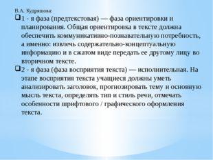 В.А. Кудряшова: 1 - я фаза (предтекстовая) — фаза ориентировки и планирования
