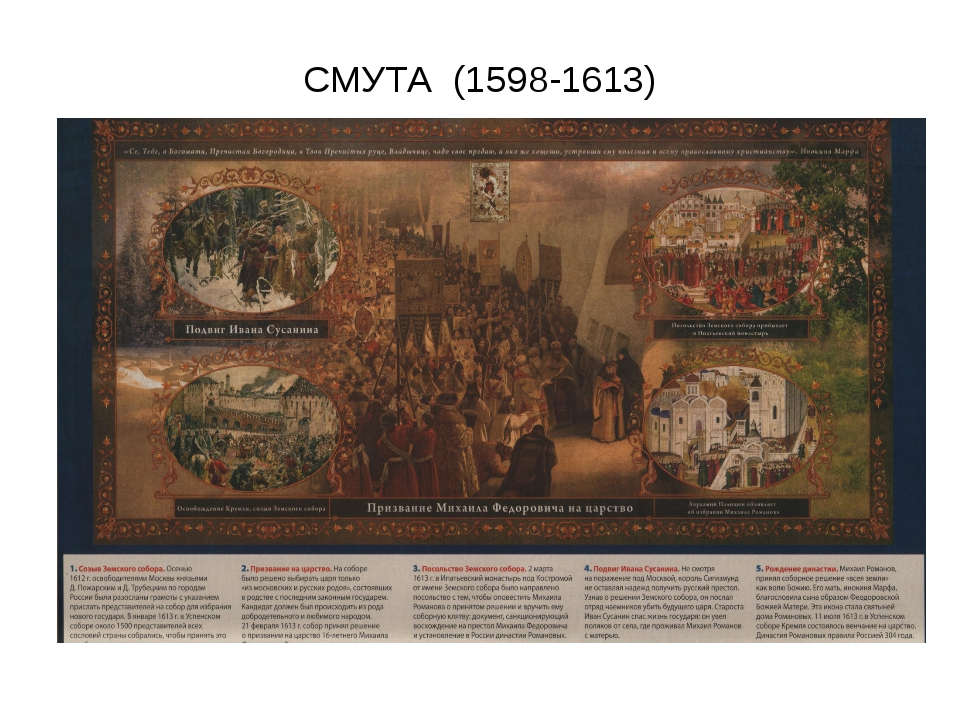 СМУТА (1598-1613)