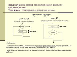 Цикл (интерация, повтор)- это повторяющиеся действия в программировании. Тело