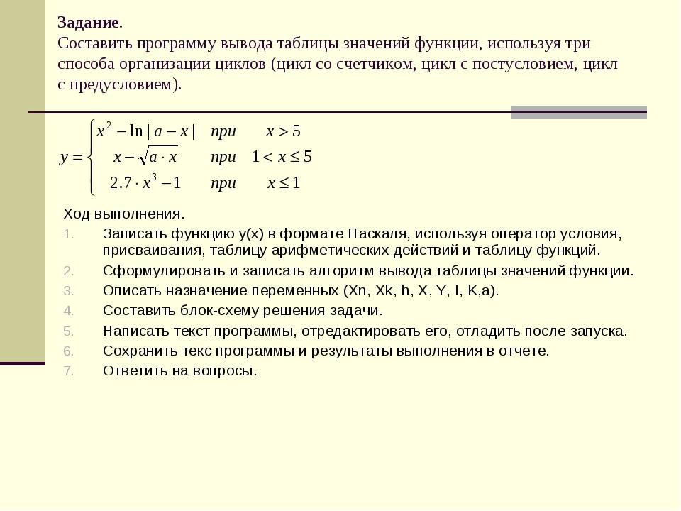 Задание. Составить программу вывода таблицы значений функции, используя три с...