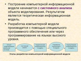 Построение компьютерной информационной модели начинается с системного анализа