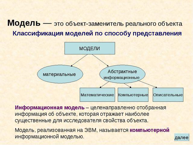 Модель — это объект-заменитель реального объекта Классификация моделей по спо...