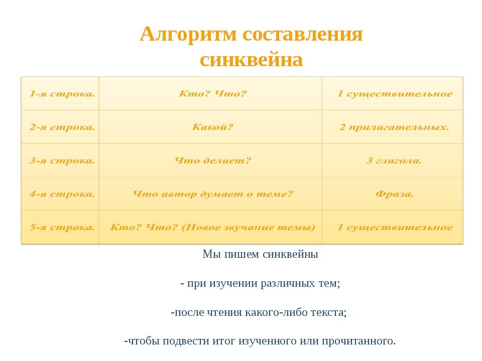Алгоритм составления синквейна Мы пишем синквейны - при изучении различных те...