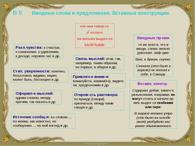 В 5 Вводные слова и предложения. Вставные конструкции. отн-ние говор-го = чл....