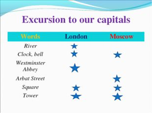 Excursion to our capitals Words	London	Moscow River		 Clock, bell		 Westminst