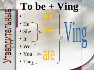 To be + Ving I He She It We You They