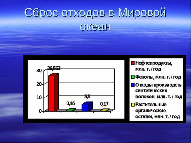 Сброс отходов в Мировой океан