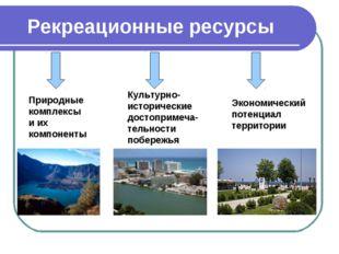 Рекреационные ресурсы Природные комплексы и их компоненты Культурно-историче