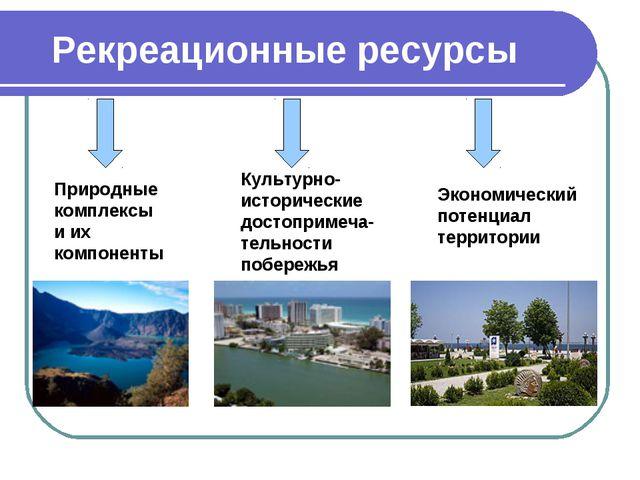 Рекреационные ресурсы Природные комплексы и их компоненты Культурно-историче...