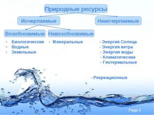 Биологические - Минеральные - Энергия Солнца Водные - Энергия ветра Земельные