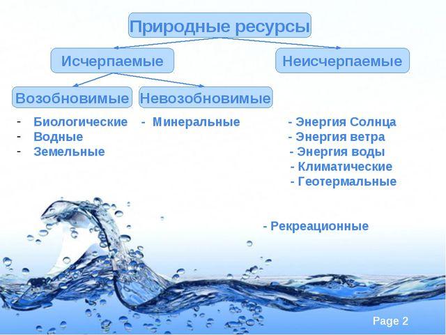Биологические - Минеральные - Энергия Солнца Водные - Энергия ветра Земельные...