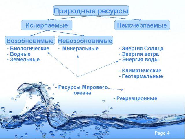 - Биологические - Минеральные - Энергия Солнца - Водные - Энергия ветра - Зем...