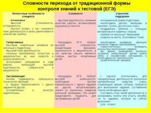Сложности перехода от традиционной формы контроля знаний к тестовой (ЕГЭ) Лич