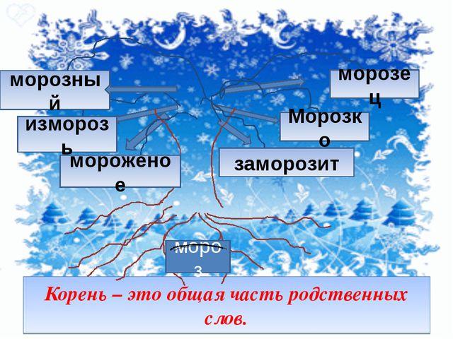 Корень – это общая часть родственных слов. мороз мороженое заморозит изморозь...