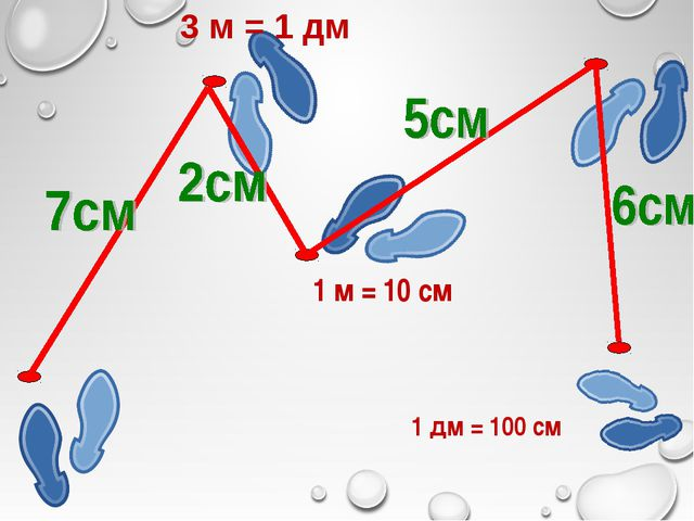 1 м = 10 см 1 дм = 100 см 3 м = 1 дм