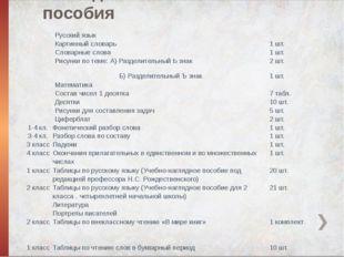 Наглядные пособия  Русский язык   Картинный словарь 1 шт.  Словарные слов