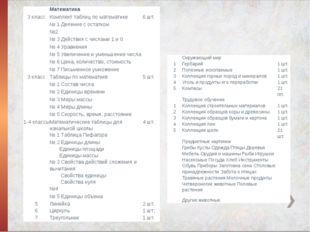 Математика  3 класс Комплект таблиц по математике 6 шт.  № 1 Деление с ос