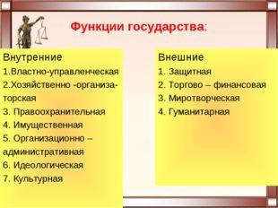 Функции государства: Внутренние 1.Властно-управленческая 2.Хозяйственно -орга