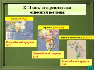 К  II типу воспроизводства  относятся регионы: